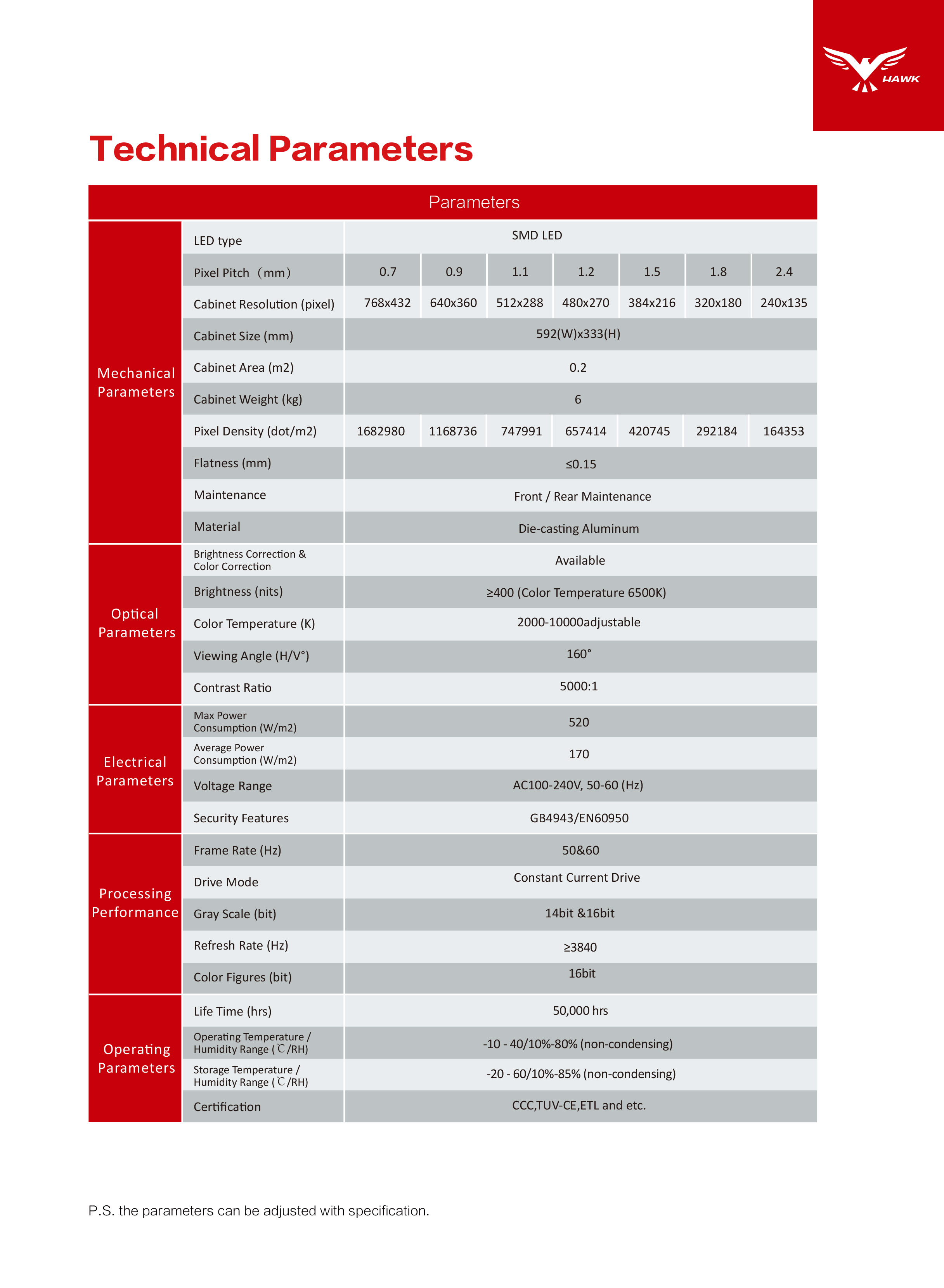 最新英文产品册单页-4